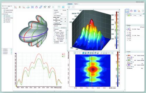 визуализация результатов измерений3
